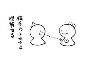 「相手の気持ちを理解する」イラスト