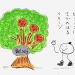 木のイラスト。ビリーフに遡るイメージ。