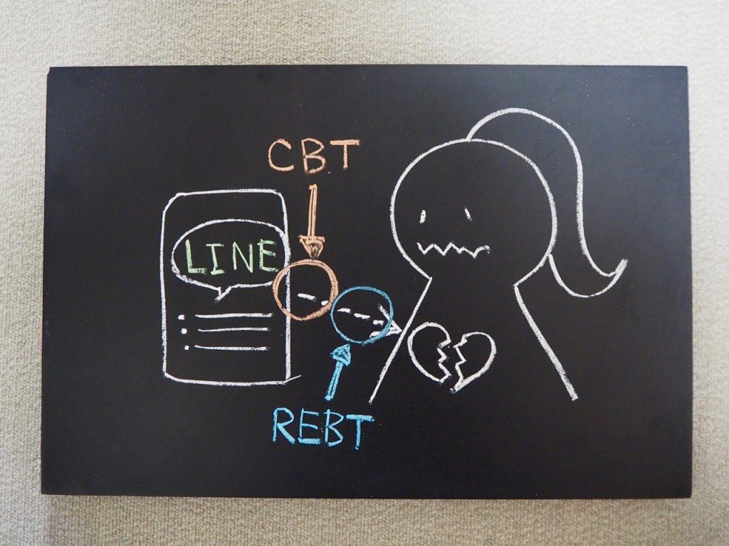 CBTとREBTの矢印が加わる