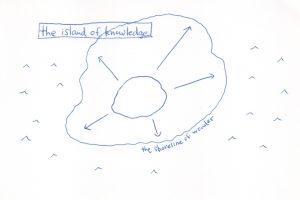 「知識という名の島」のイラスト
