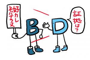 イラスト「Bに対して証拠を求めるD」