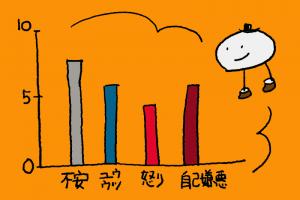 イラスト:スケーリングの棒グラフ