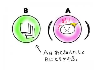 解決策2のイラスト