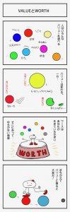 4コマ漫画「VALUEとWORTH」