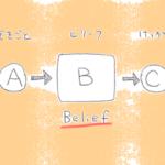 ビリーフシステムの図