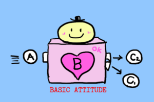 B=basic attitudeのイラスト