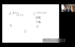 画面:ABCの図