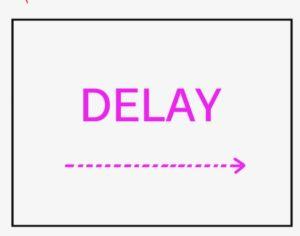 delayのイラスト