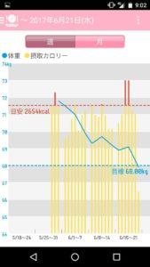 体重管理アプリの画像