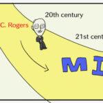 ロジャーズとMIのイラスト