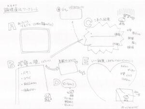 ABCDEのフレームワーク